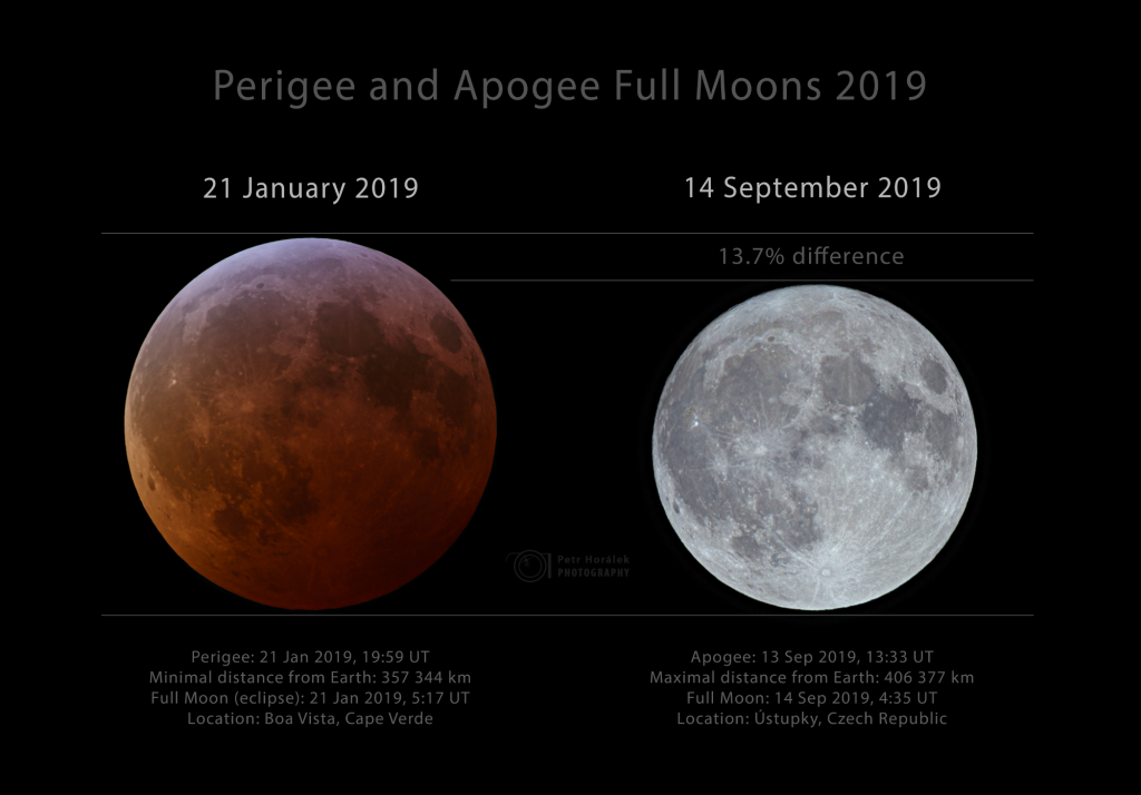 Full Moons 2019 to compare
