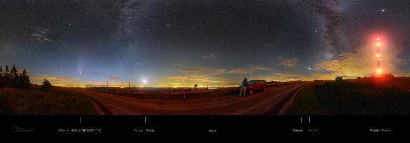 Comet, Planets and Praděd