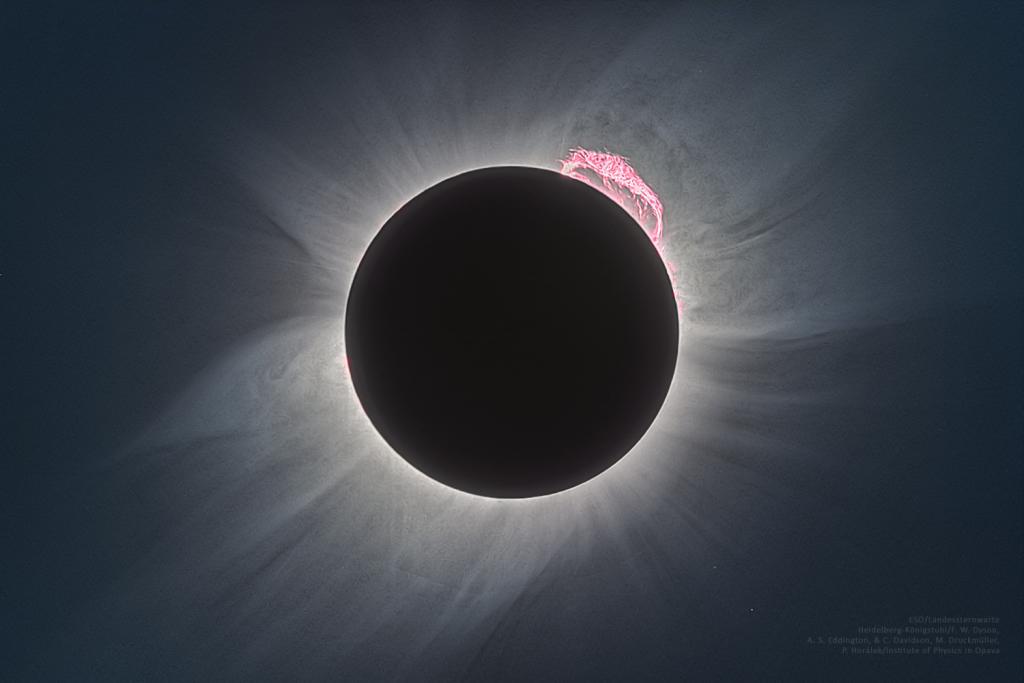 Einstein's Eclipse 1919--Colorized